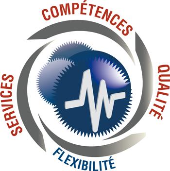 Qualité, Compétences, Services