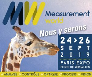 Measurment World